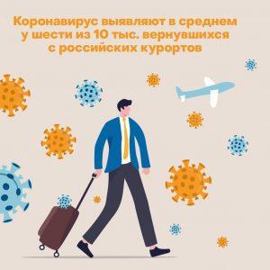 Глава Роспотребнадзора рассказала о ситуации с коронавирусом среди туристов